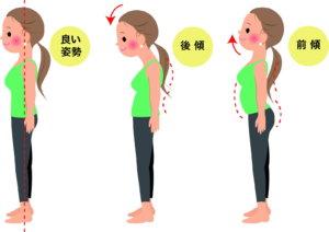 姿勢美人をめざす!「姿勢矯正」で腰痛や肩こりを改善 | きりん鍼灸整骨院